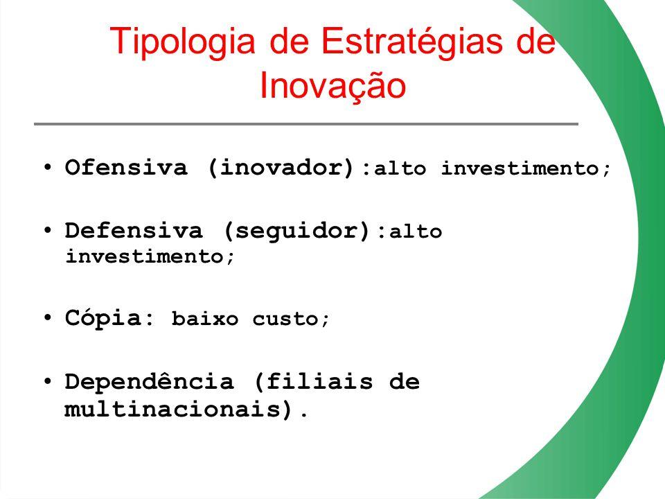 Tipologia de Estratégias de Inovação