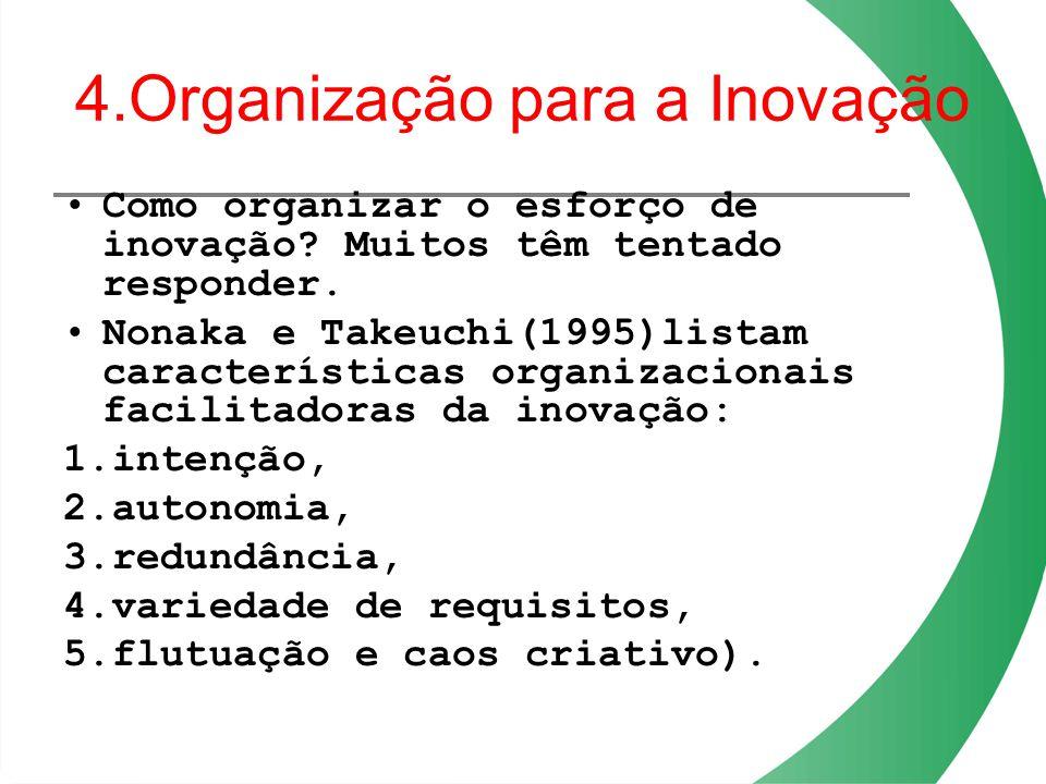 4.Organização para a Inovação