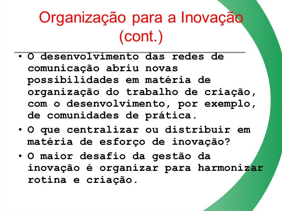 Organização para a Inovação (cont.)