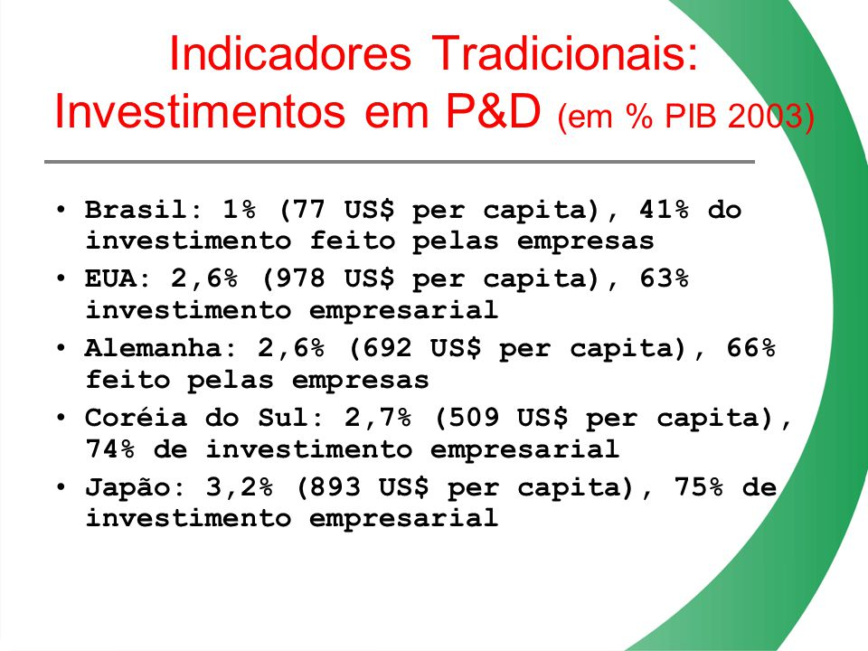 Indicadores Tradicionais: Investimentos em P&D (em % PIB 2003)