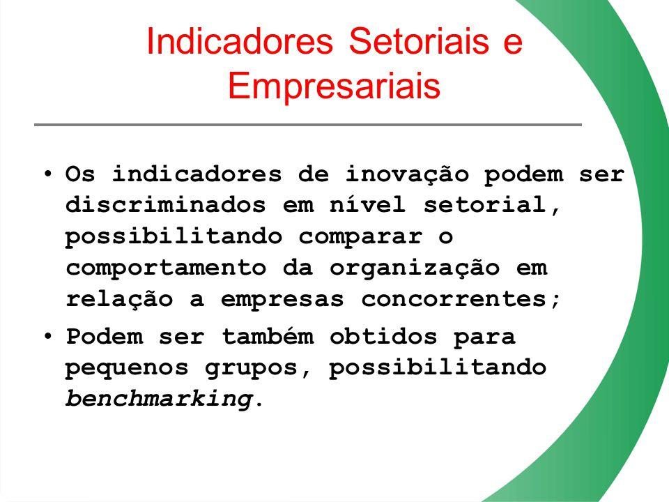 Indicadores Setoriais e Empresariais