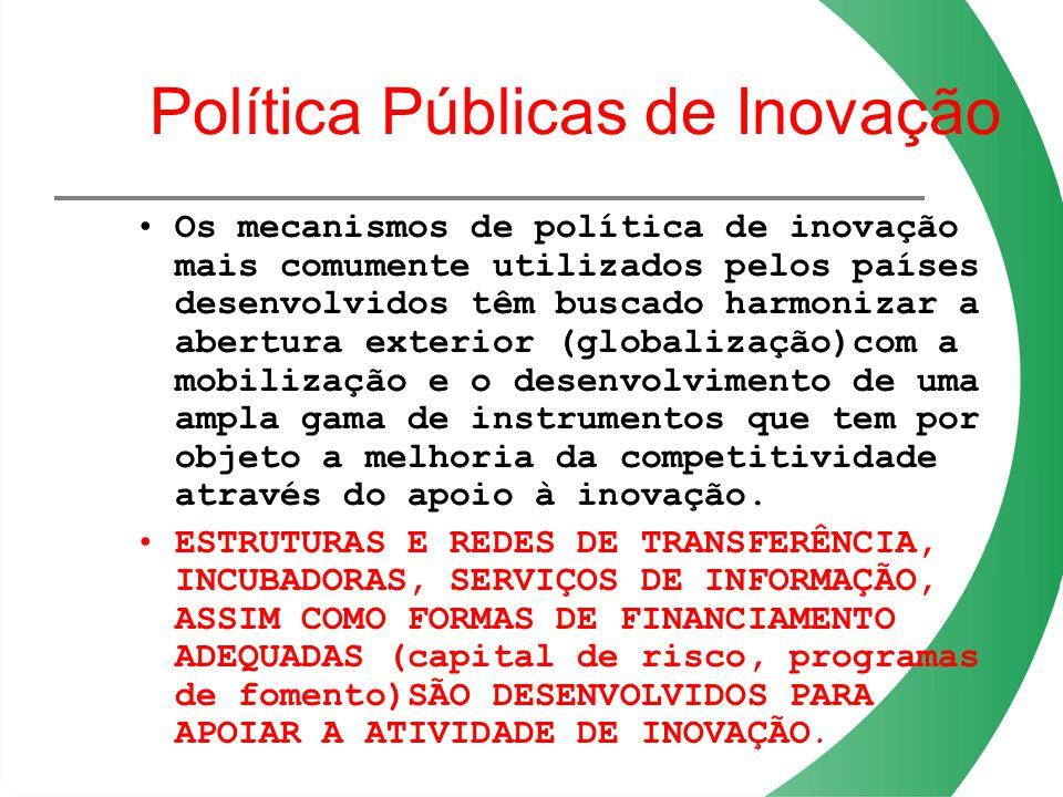 Política Públicas de Inovação