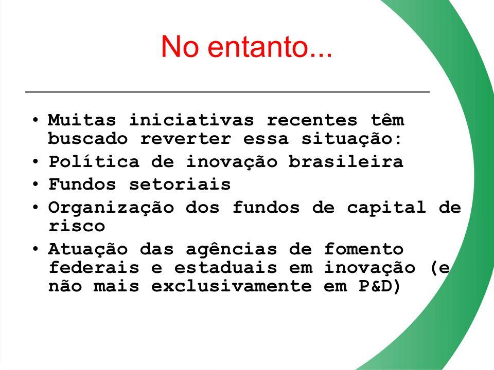 No entanto... Muitas iniciativas recentes têm buscado reverter essa situação: Política de inovação brasileira.