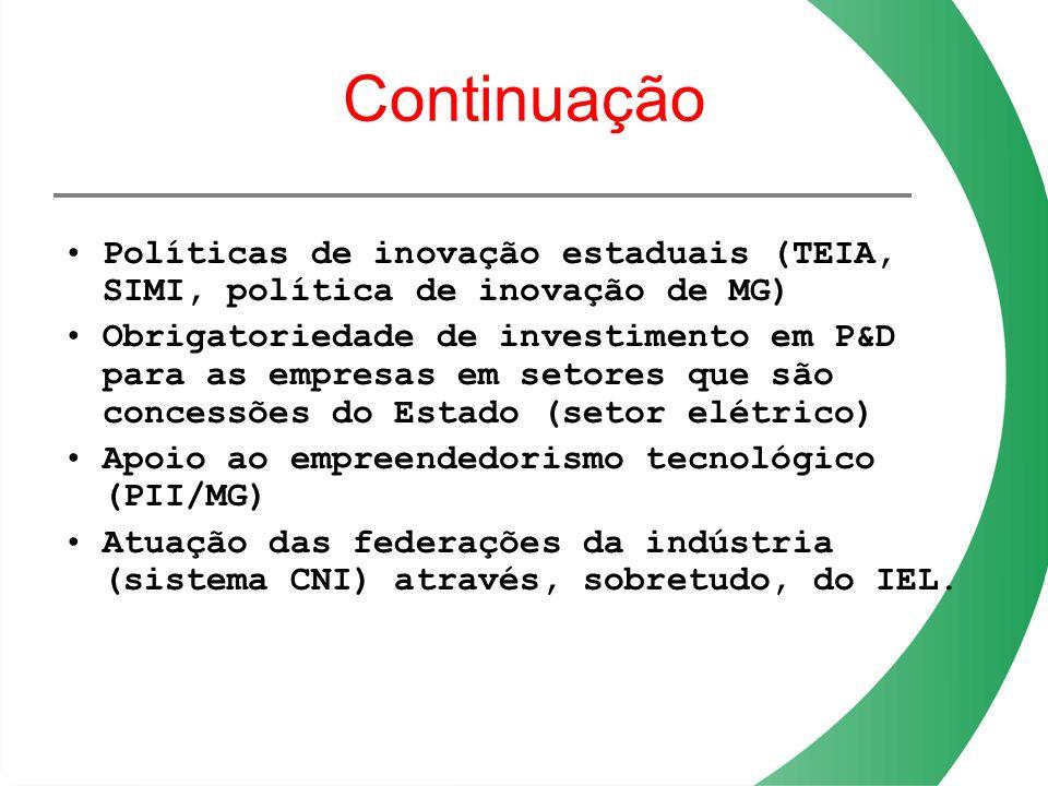 Continuação Políticas de inovação estaduais (TEIA, SIMI, política de inovação de MG)