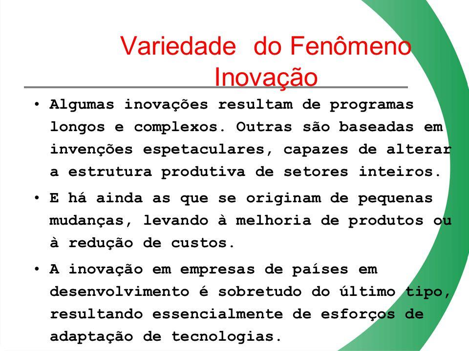 Variedade do Fenômeno Inovação