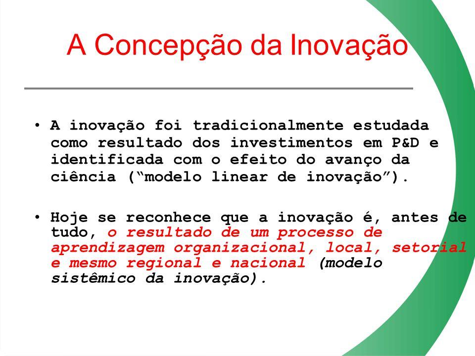 A Concepção da Inovação