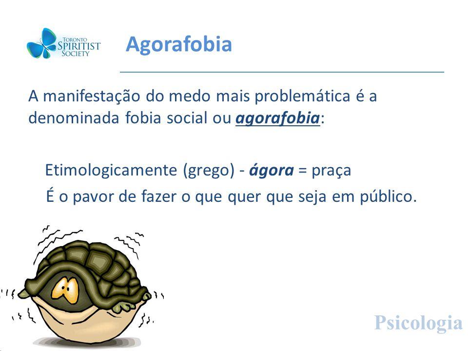 Agorafobia Psicologia