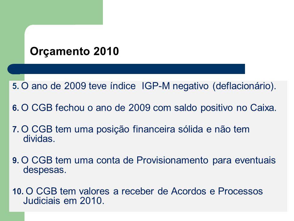 Orçamento 2010 5. O ano de 2009 teve índice IGP-M negativo (deflacionário). 6. O CGB fechou o ano de 2009 com saldo positivo no Caixa.