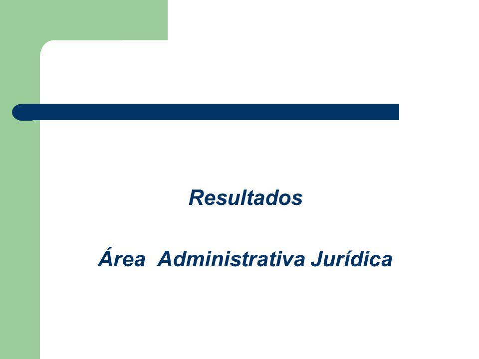 Área Administrativa Jurídica