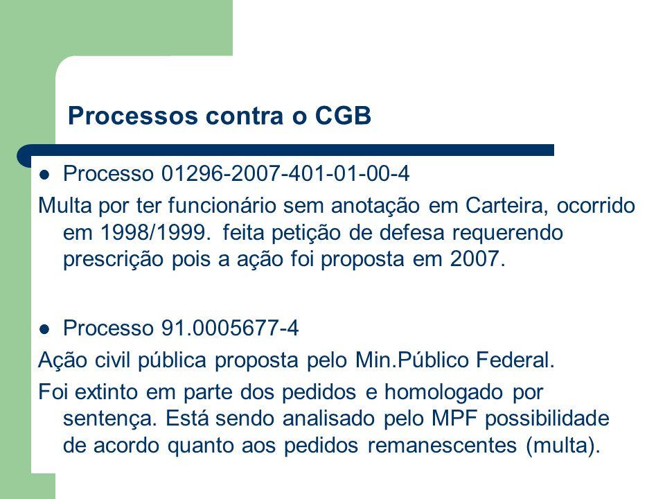 Processos contra o CGB Processo 01296-2007-401-01-00-4