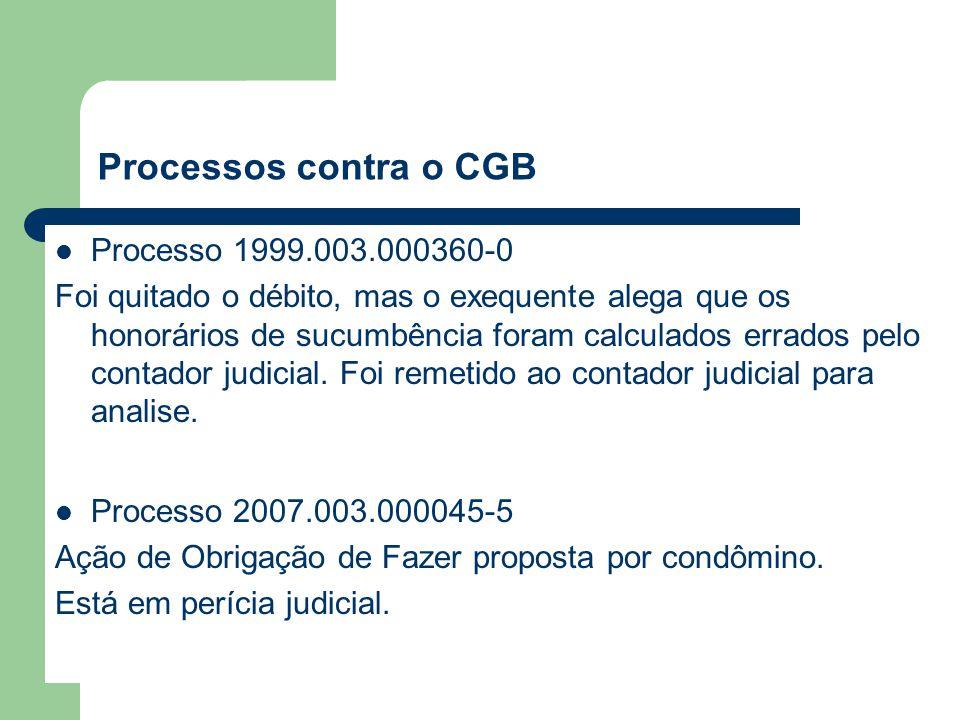 Processos contra o CGB Processo 1999.003.000360-0
