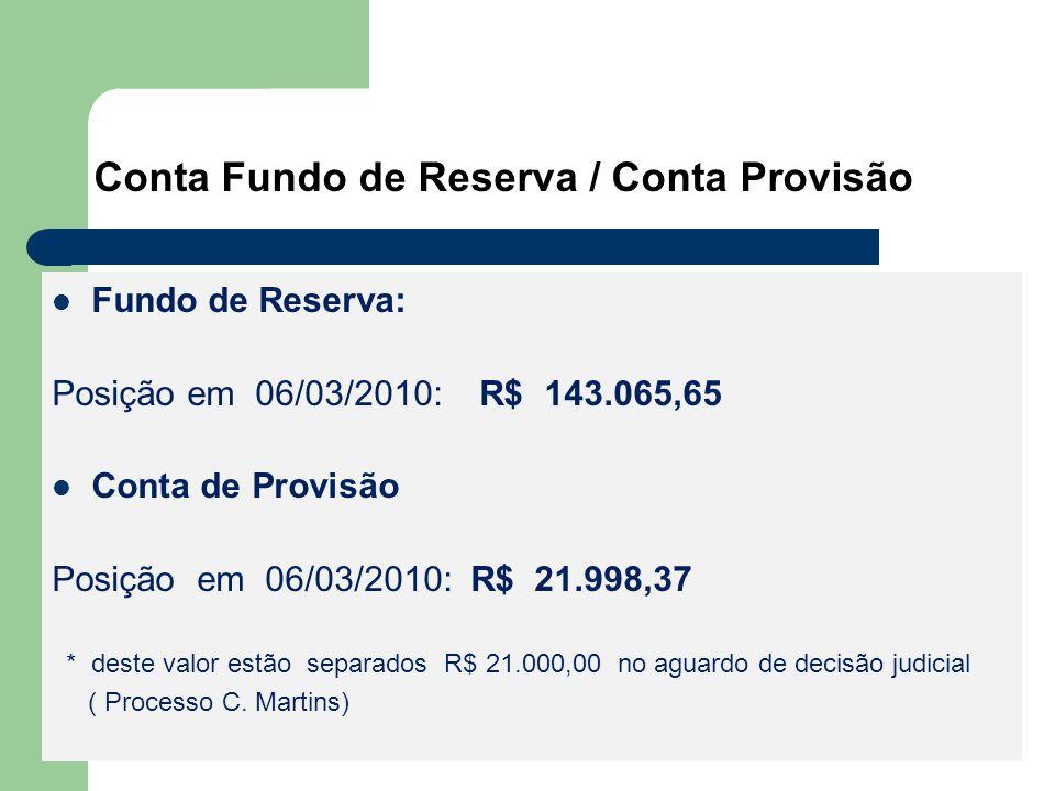 Conta Fundo de Reserva / Conta Provisão
