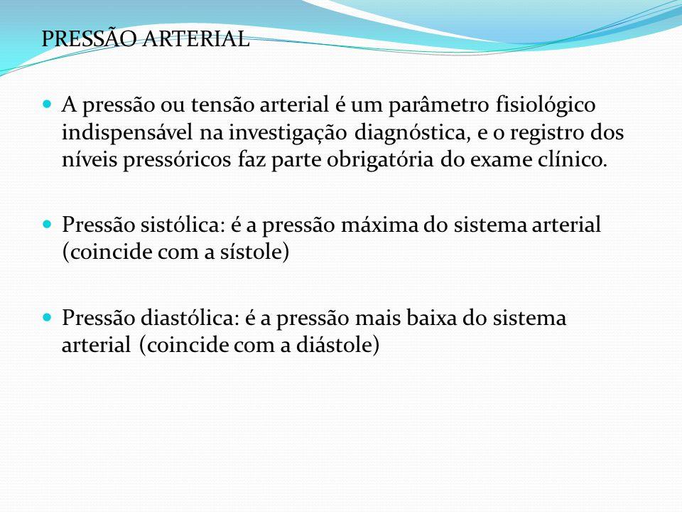 PRESSÃO ARTERIAL