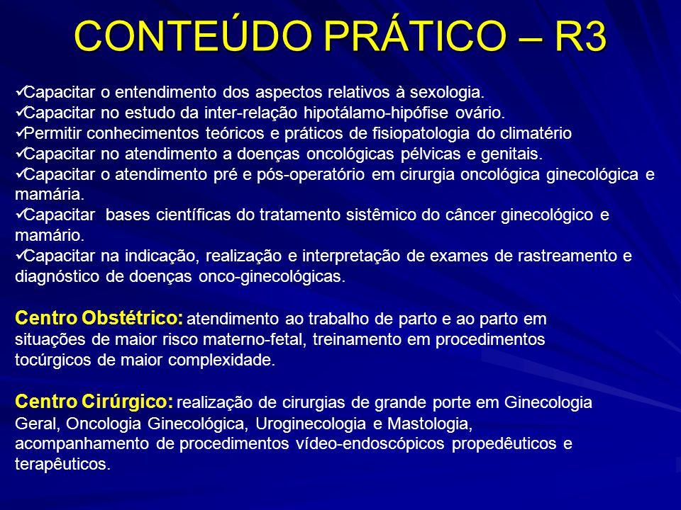 CONTEÚDO PRÁTICO – R3 Capacitar o entendimento dos aspectos relativos à sexologia. Capacitar no estudo da inter-relação hipotálamo-hipófise ovário.
