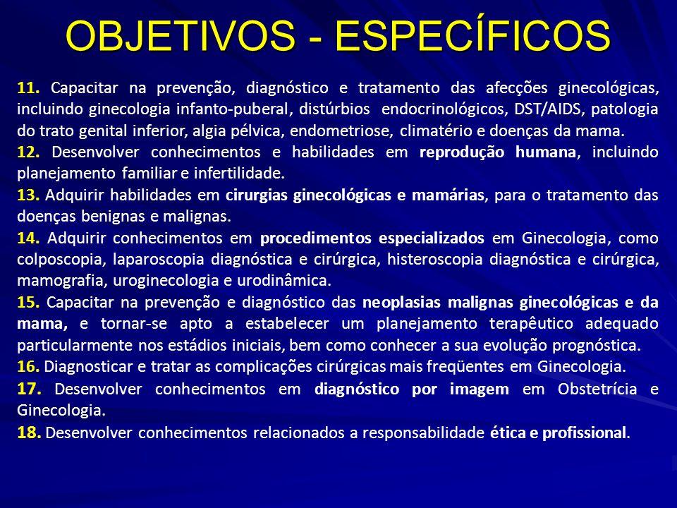 OBJETIVOS - ESPECÍFICOS