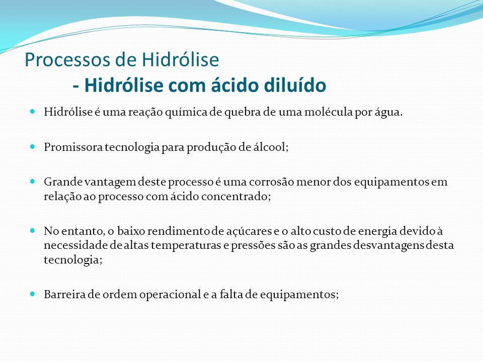 Processos de Hidrólise - Hidrólise com ácido diluído