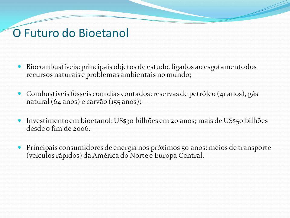 O Futuro do Bioetanol Biocombustíveis: principais objetos de estudo, ligados ao esgotamento dos recursos naturais e problemas ambientais no mundo;