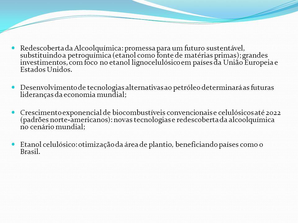 Redescoberta da Alcoolquímica: promessa para um futuro sustentável, substituindo a petroquímica (etanol como fonte de matérias primas); grandes investimentos, com foco no etanol lignocelulósico em países da União Europeia e Estados Unidos.