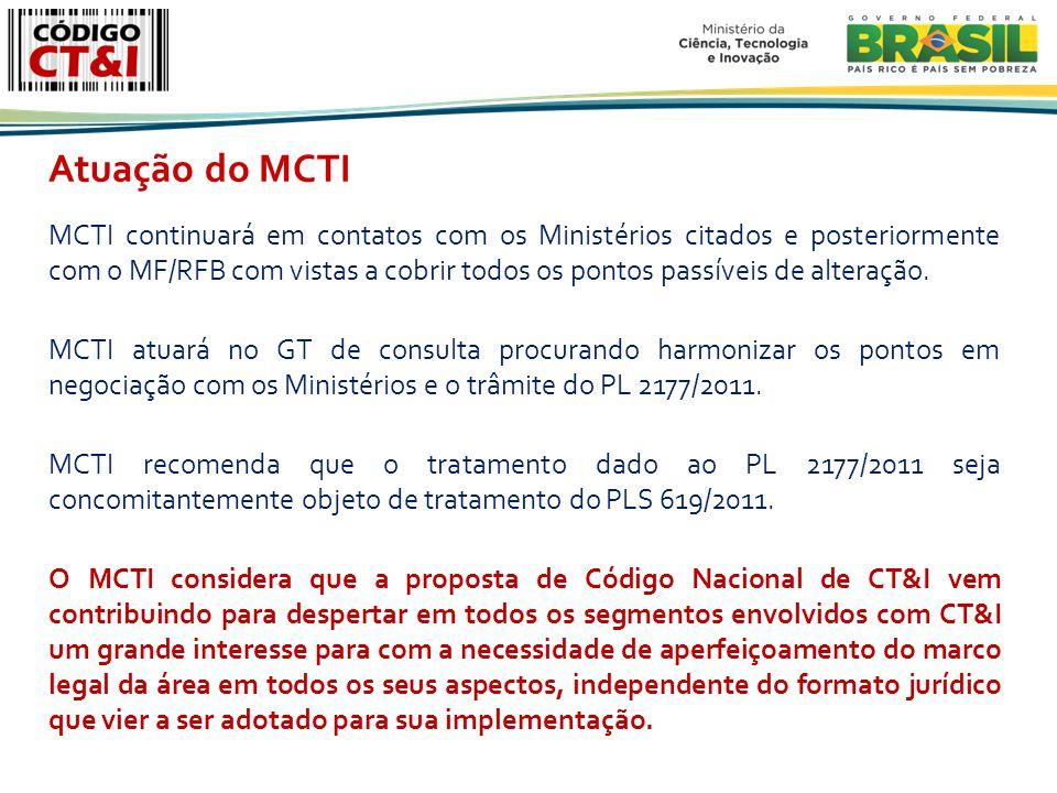 Atuação do MCTI