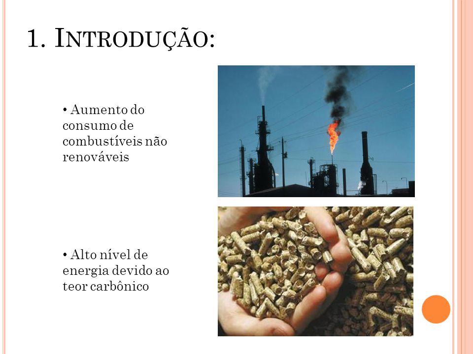 1. Introdução: Aumento do consumo de combustíveis não renováveis