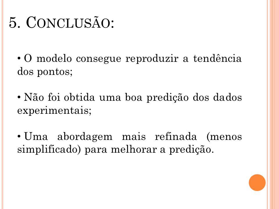 5. Conclusão: O modelo consegue reproduzir a tendência dos pontos;
