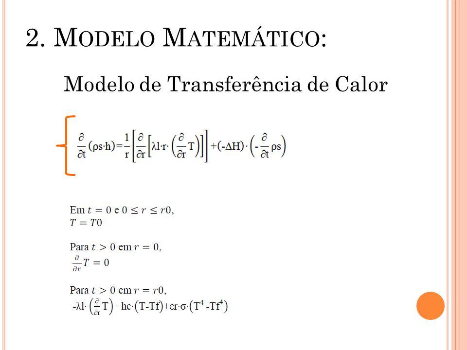 Modelo de Transferência de Calor