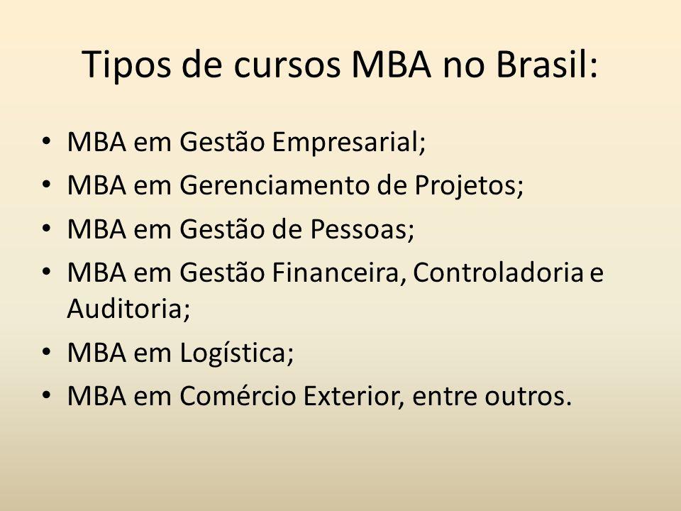 Tipos de cursos MBA no Brasil: