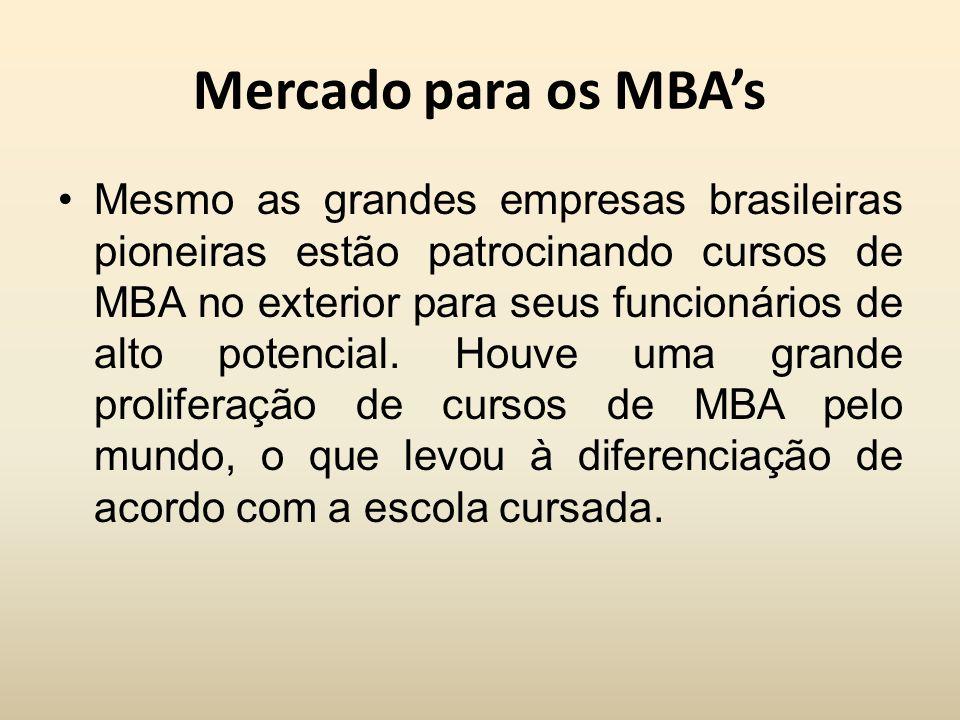 Mercado para os MBA's