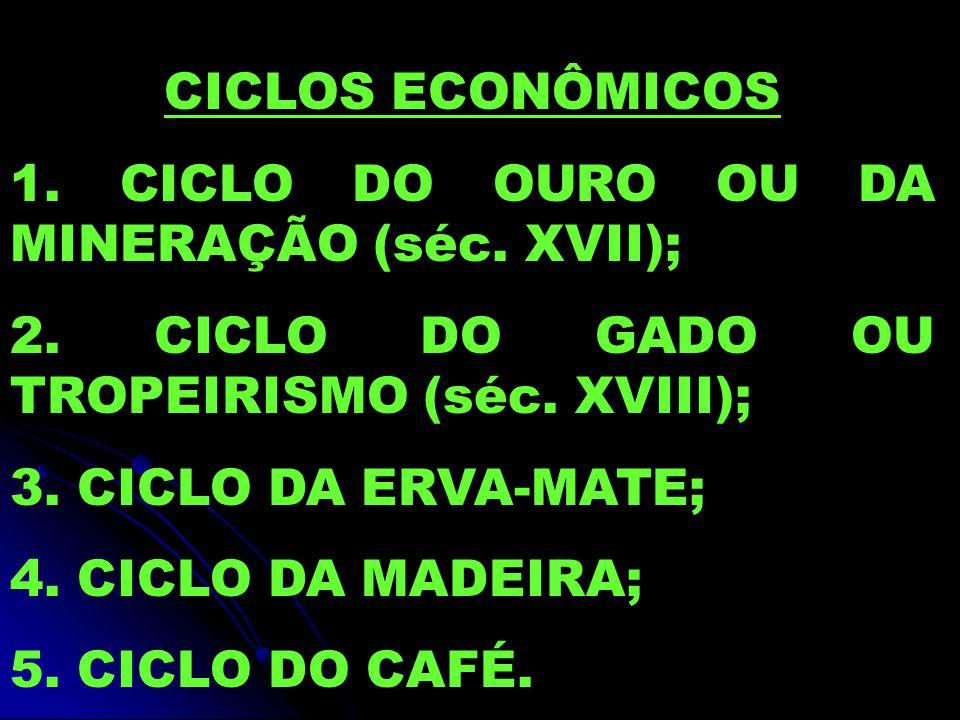 CICLOS ECONÔMICOS 1. CICLO DO OURO OU DA MINERAÇÃO (séc. XVII); 2. CICLO DO GADO OU TROPEIRISMO (séc. XVIII);