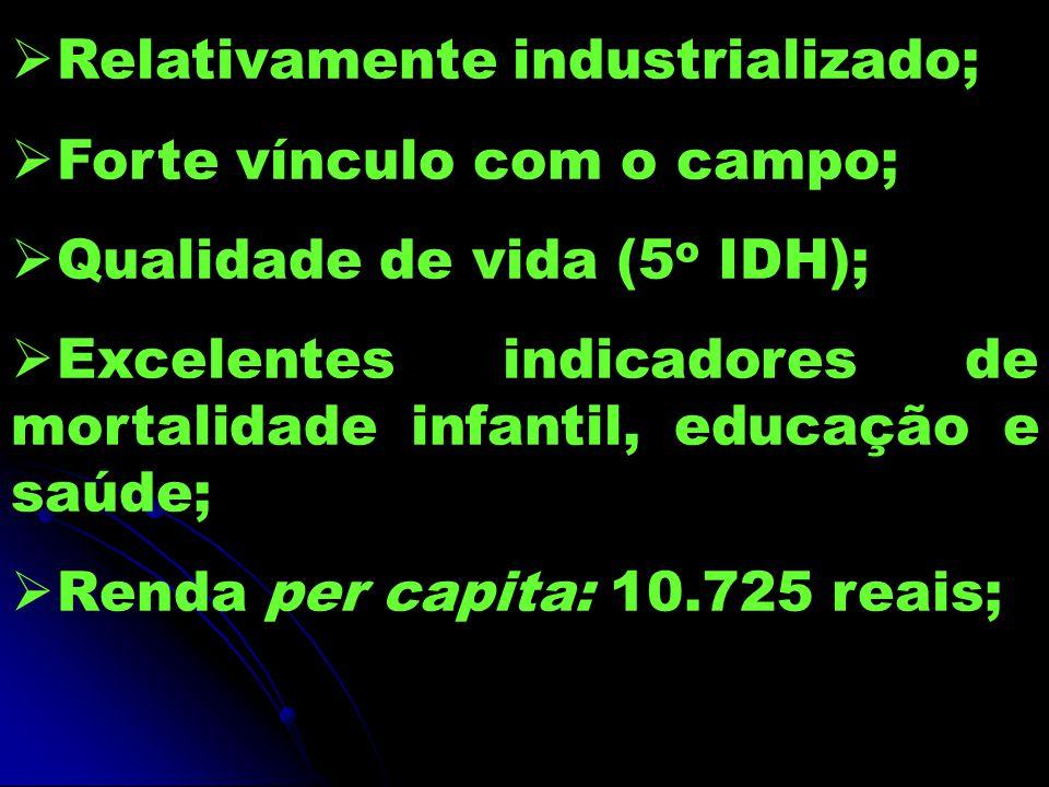 Relativamente industrializado;