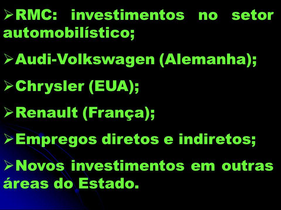 RMC: investimentos no setor automobilístico;