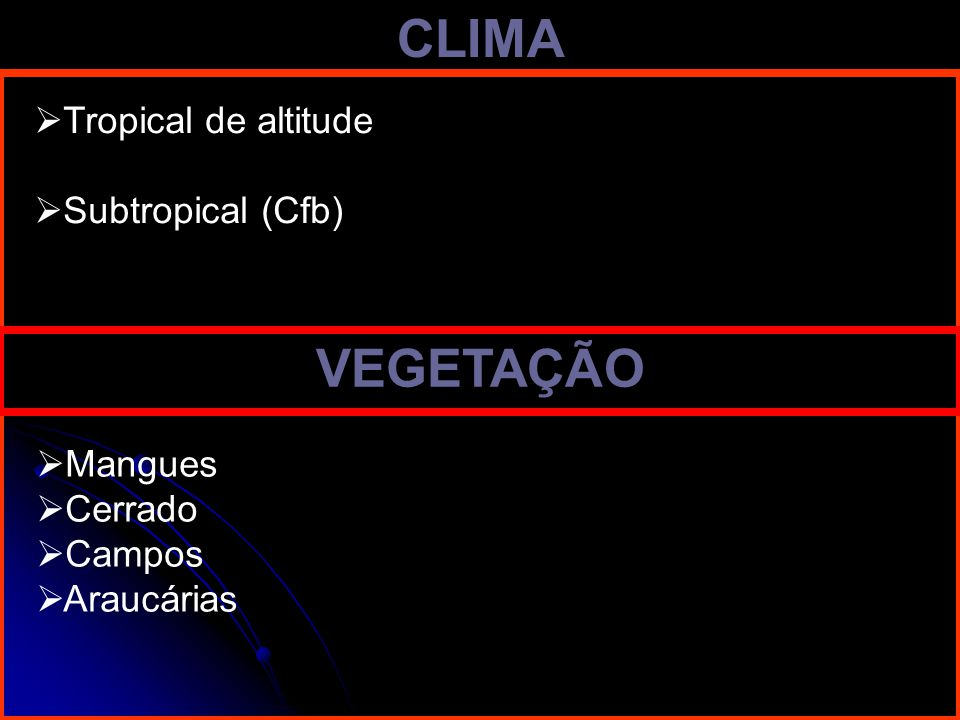CLIMA VEGETAÇÃO Tropical de altitude Subtropical (Cfb) Mangues Cerrado