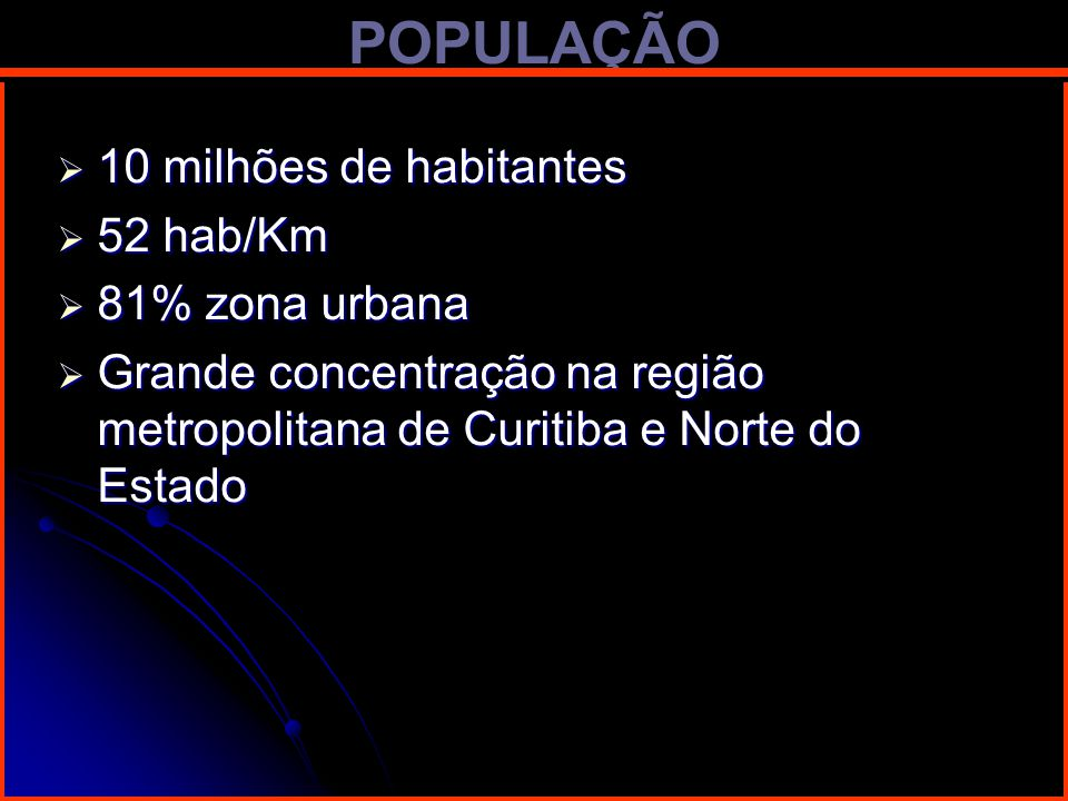 POPULAÇÃO 10 milhões de habitantes 52 hab/Km 81% zona urbana