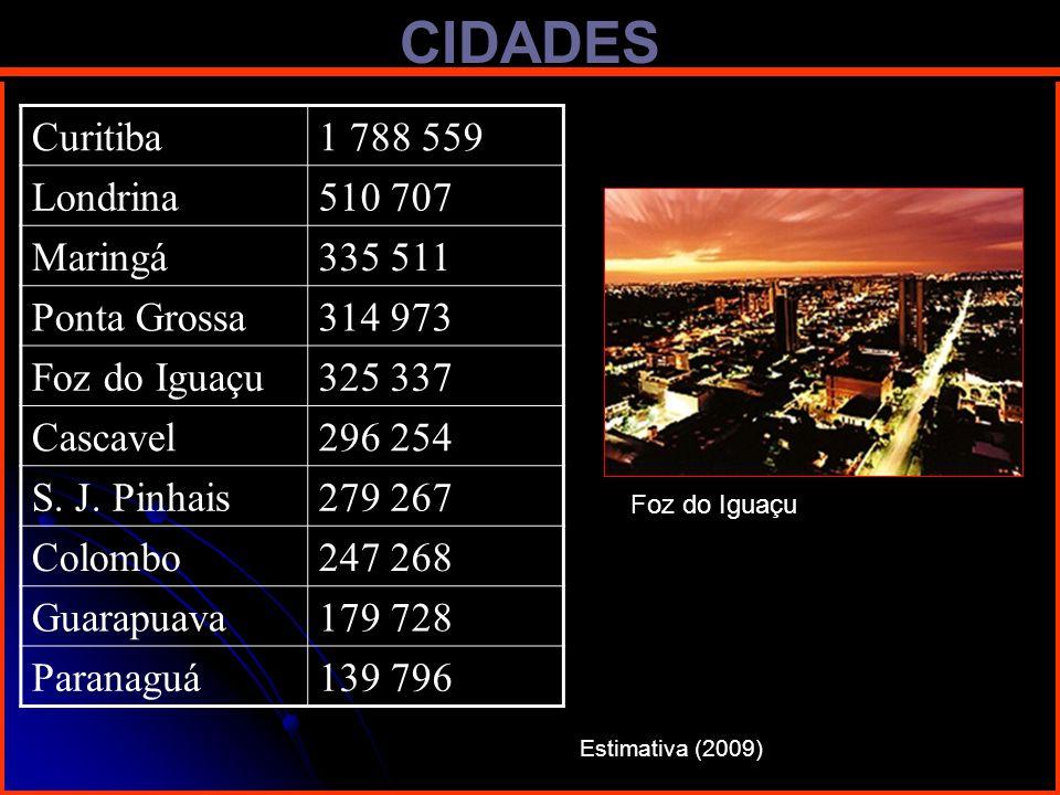 CIDADES Curitiba 1 788 559 Londrina 510 707 Maringá 335 511