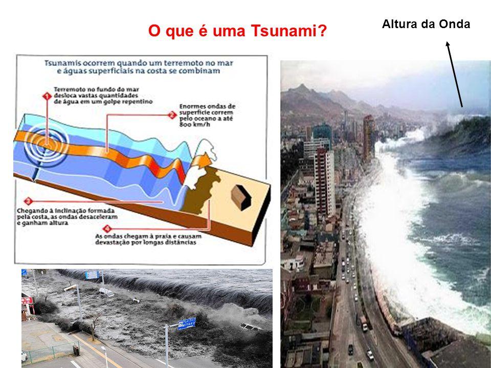 Altura da Onda O que é uma Tsunami