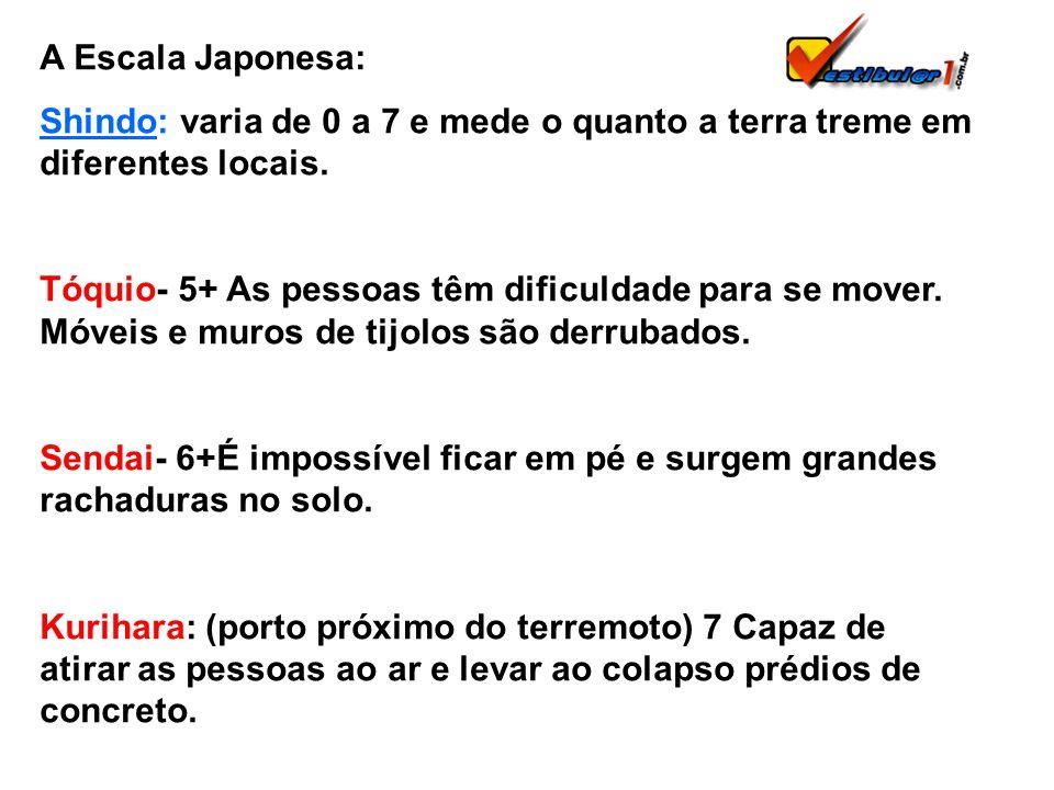 A Escala Japonesa: Shindo: varia de 0 a 7 e mede o quanto a terra treme em diferentes locais.