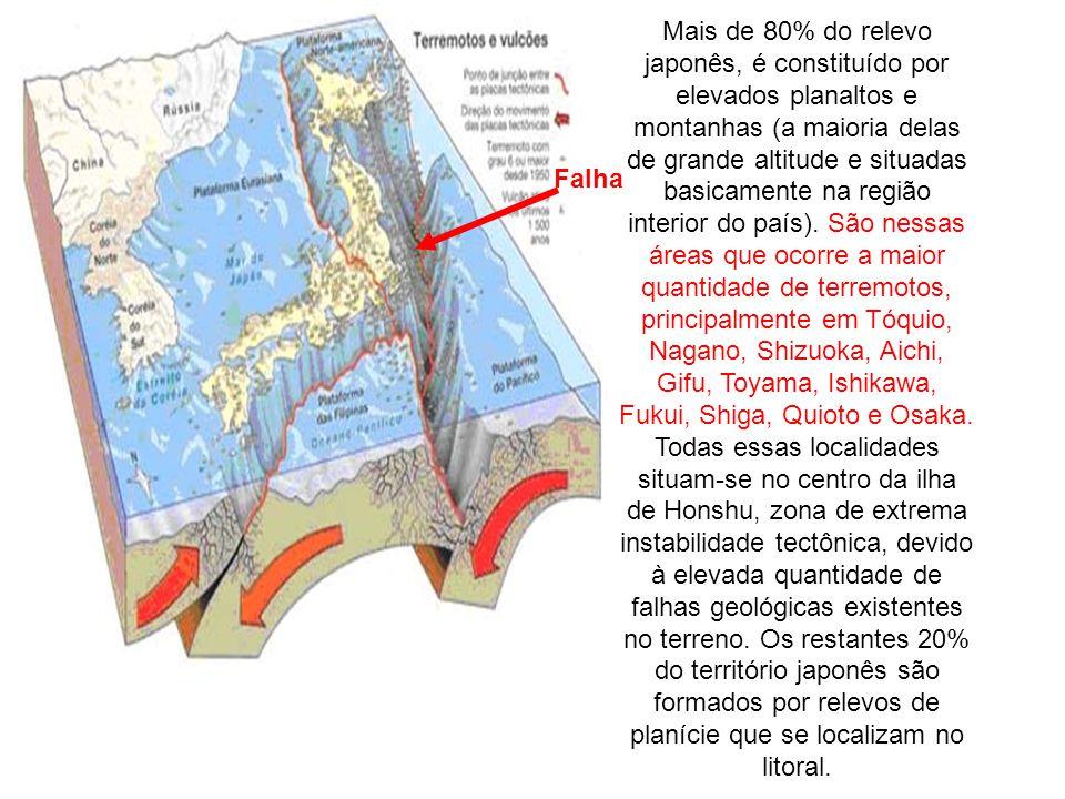 Mais de 80% do relevo japonês, é constituído por elevados planaltos e montanhas (a maioria delas de grande altitude e situadas basicamente na região interior do país). São nessas áreas que ocorre a maior quantidade de terremotos, principalmente em Tóquio, Nagano, Shizuoka, Aichi, Gifu, Toyama, Ishikawa, Fukui, Shiga, Quioto e Osaka. Todas essas localidades situam-se no centro da ilha de Honshu, zona de extrema instabilidade tectônica, devido à elevada quantidade de falhas geológicas existentes no terreno. Os restantes 20% do território japonês são formados por relevos de planície que se localizam no litoral.