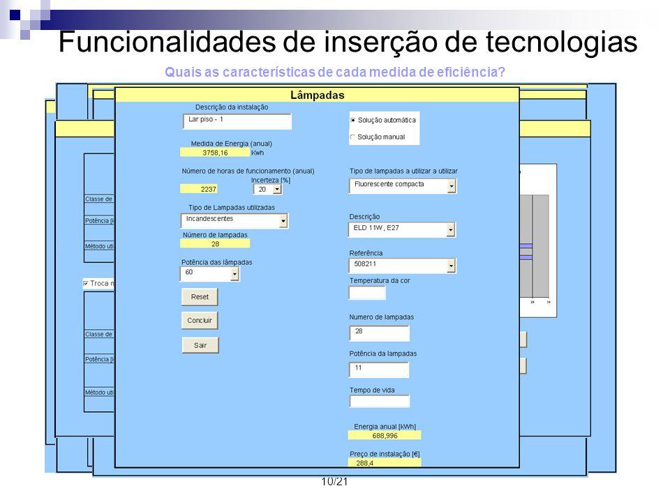 Funcionalidades de inserção de tecnologias