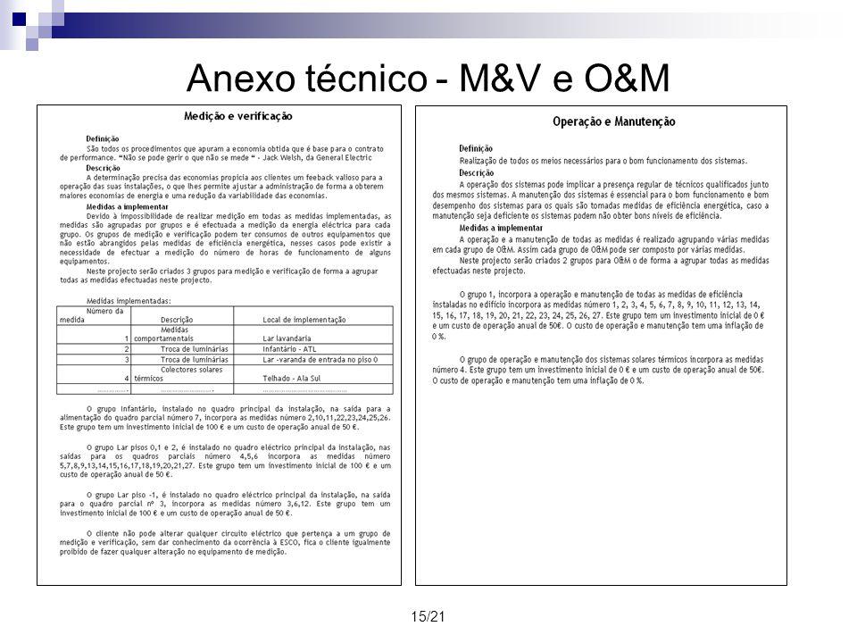 Anexo técnico - M&V e O&M