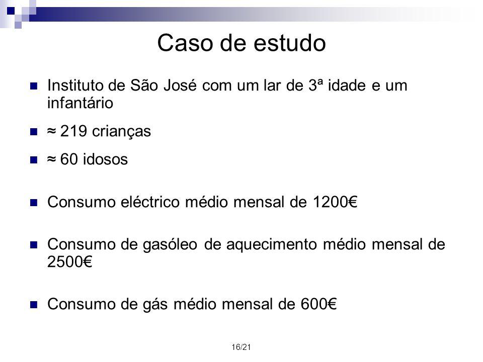 Caso de estudo Instituto de São José com um lar de 3ª idade e um infantário. ≈ 219 crianças. ≈ 60 idosos.