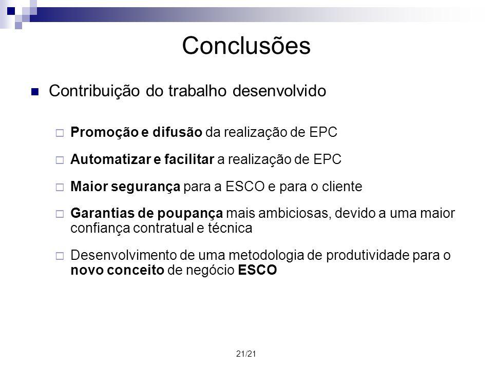 Conclusões Contribuição do trabalho desenvolvido