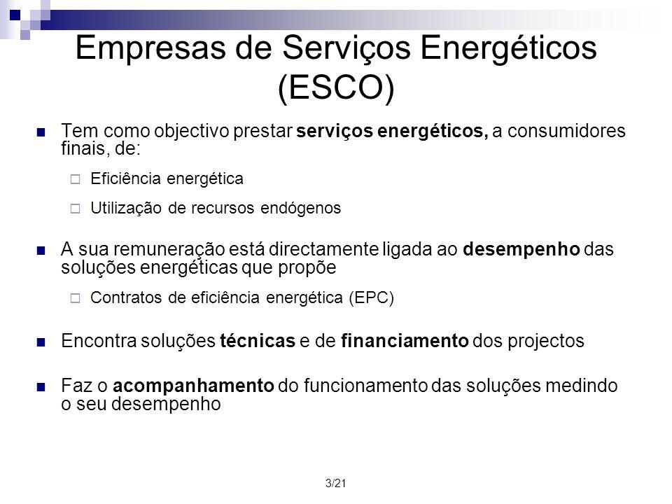 Empresas de Serviços Energéticos (ESCO)