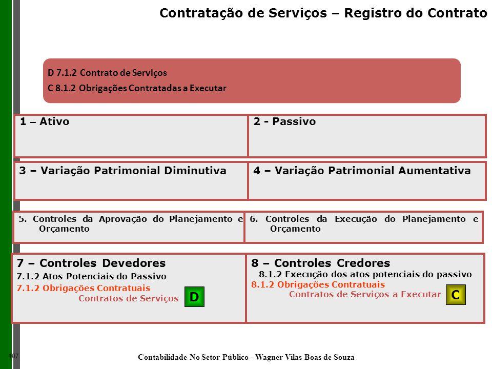Contratação de Serviços – Registro do Contrato