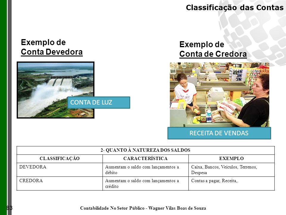 Exemplo de Exemplo de Conta Devedora Conta de Credora