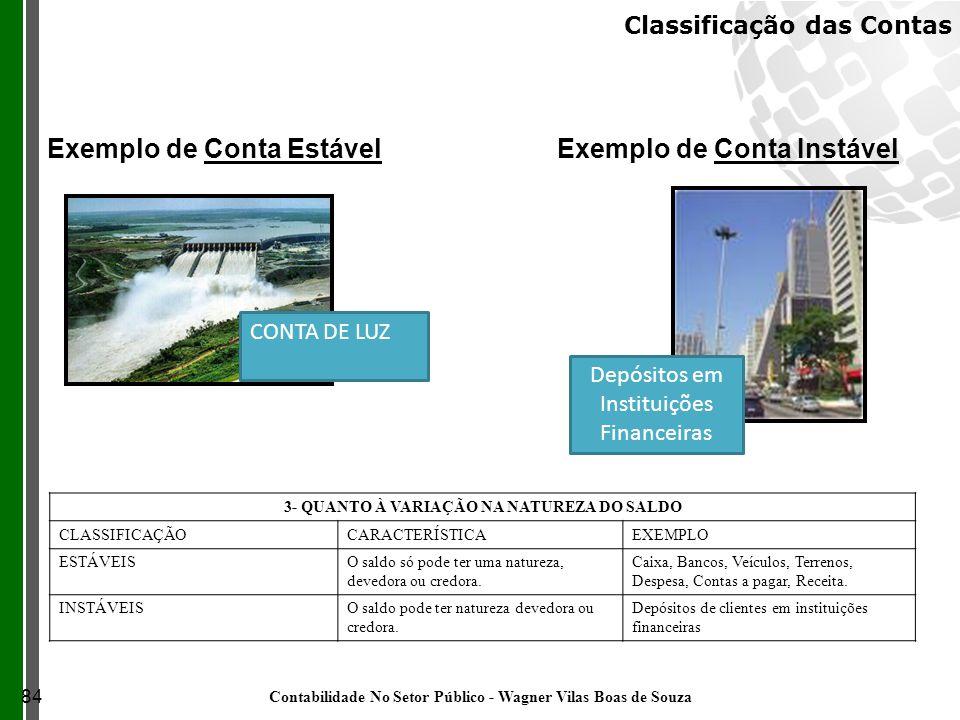 Exemplo de Conta Estável Exemplo de Conta Instável