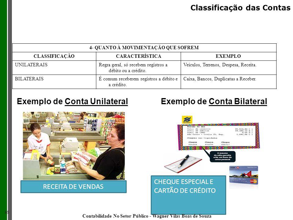 Exemplo de Conta Unilateral Exemplo de Conta Bilateral
