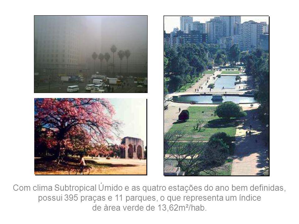 Com clima Subtropical Úmido e as quatro estações do ano bem definidas, possui 395 praças e 11 parques, o que representa um índice de àrea verde de 13,62m²/hab.