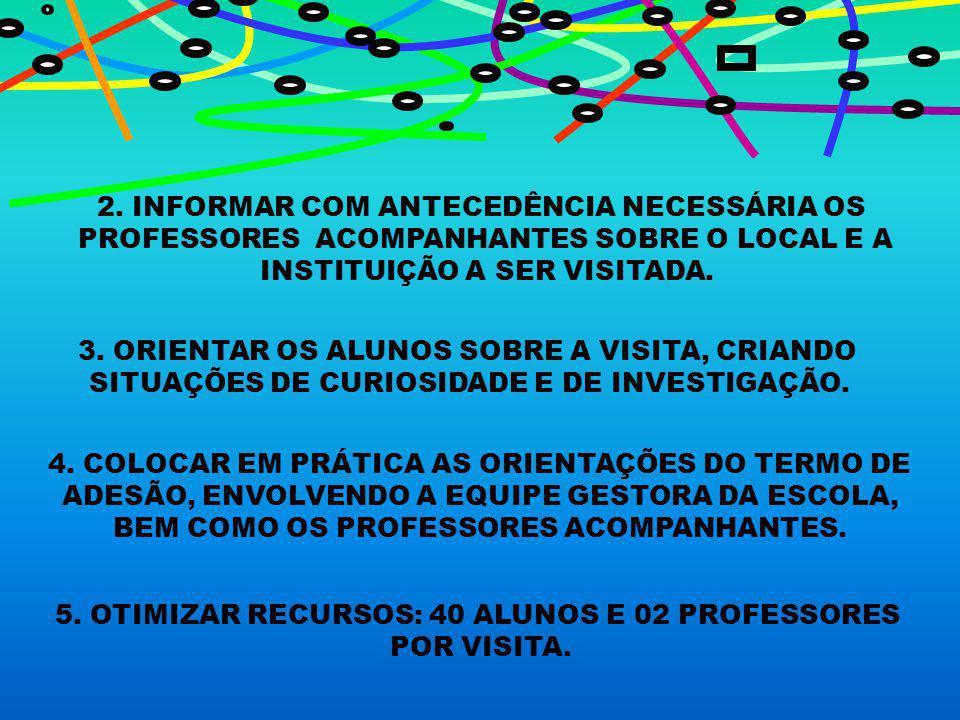 2. INFORMAR COM ANTECEDÊNCIA NECESSÁRIA OS