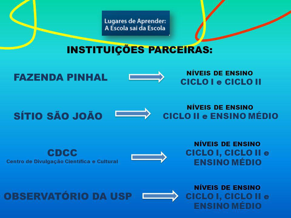 INSTITUIÇÕES PARCEIRAS: