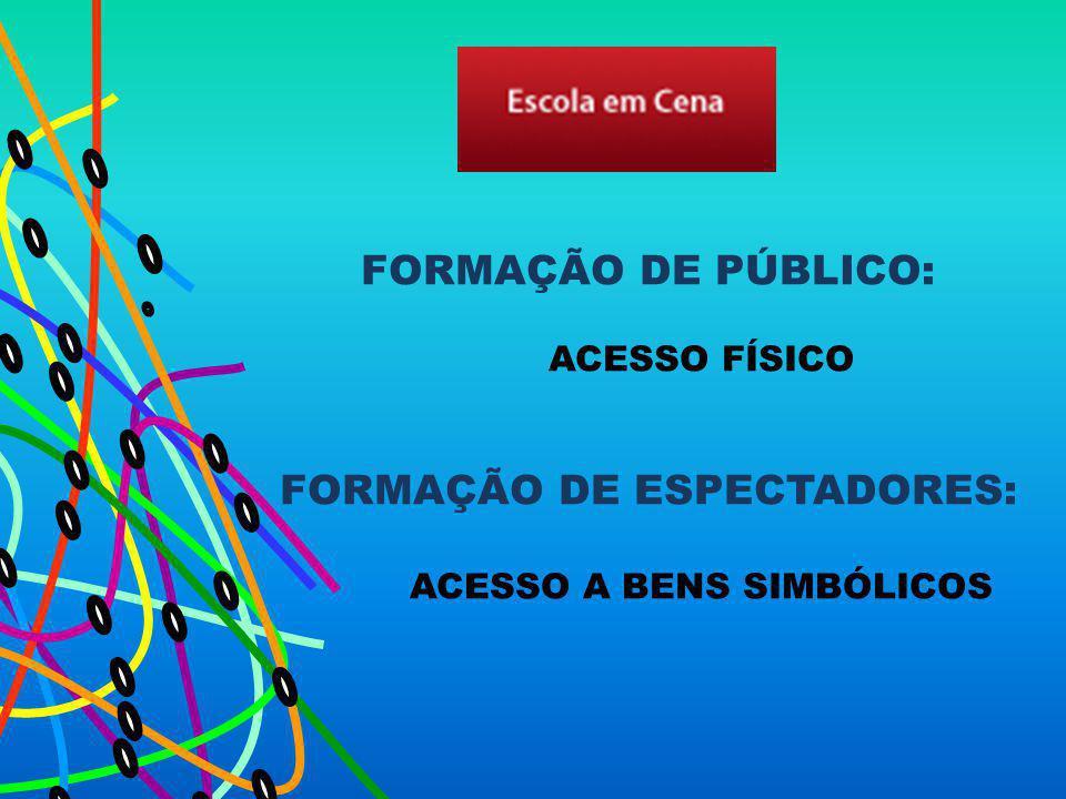 FORMAÇÃO DE ESPECTADORES: